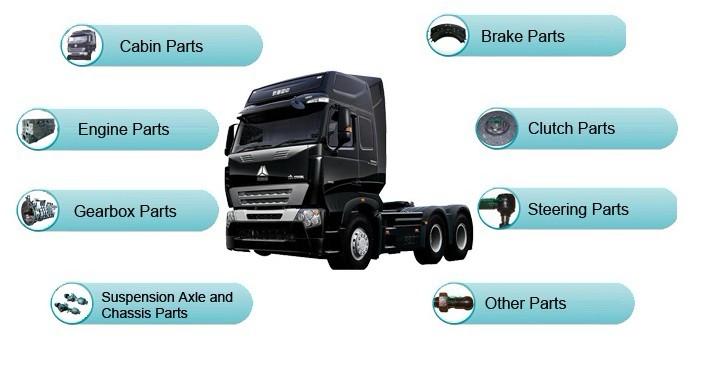 Yuchai Dongte Special Purpose Automobile Co., Ltd.-China truck parts ...